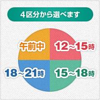 4区分から選べます 午前中 12~15時 15~18時 18~21時